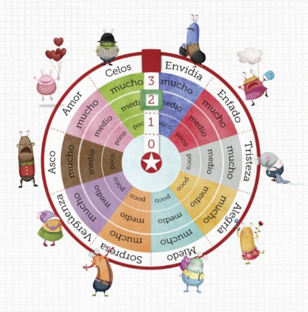 Emocionómetro ilustración