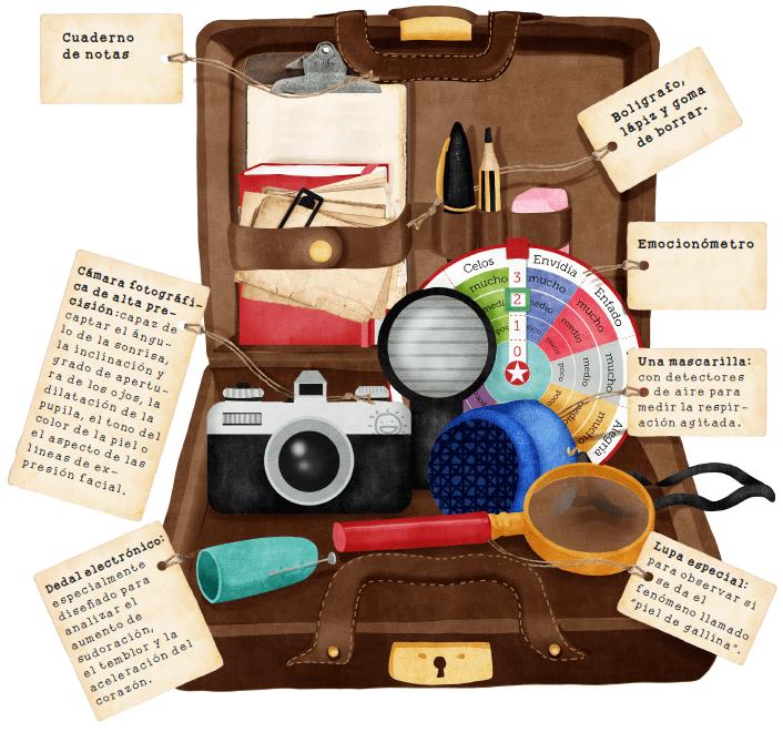 El Emocionómetro del Inspector Drilo (maletín)